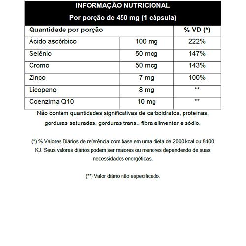ProstatVit 30 cápsulas
