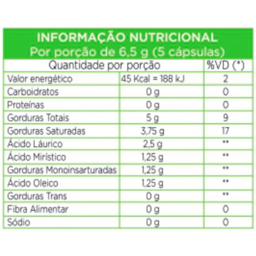 Óleo de Coco 360 cápsulas